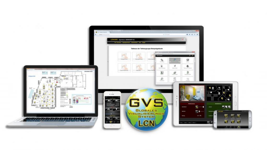 Software LCN-GVSOPC OPC-Kopplung