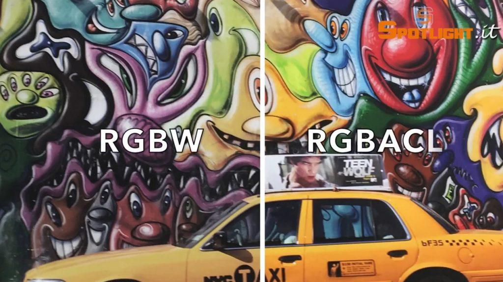 RGBW_vs_RGBACL