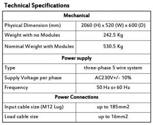 Solution X96 RTec Spec