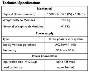 Solution X72 Tec Spec